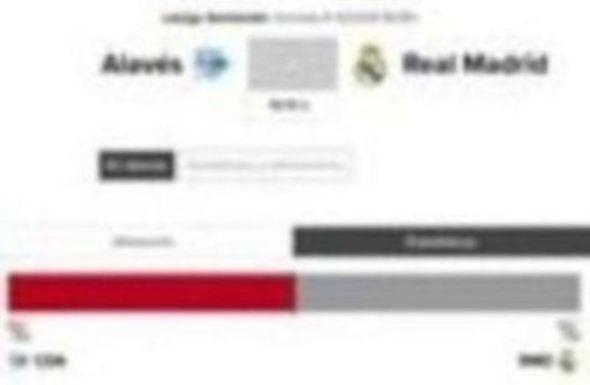 Alavés - Real Madrid: horario y TV