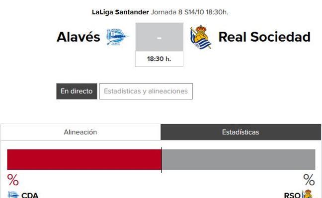 Alavés - Real Sociedad : horario y TV