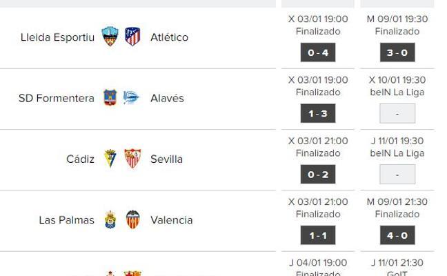 Copa del Rey 2018: horarios y dónde ver los partidos de hoy
