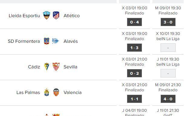 Fútbol | Copa del Rey 2018: horarios y dónde ver los partidos de hoy ...