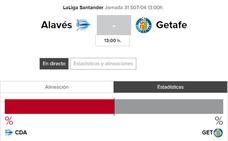 Alavés - Getafe: horario y TV