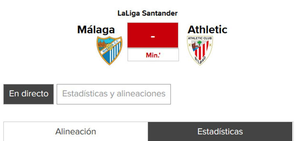 Málaga - Athletic: horario y TV