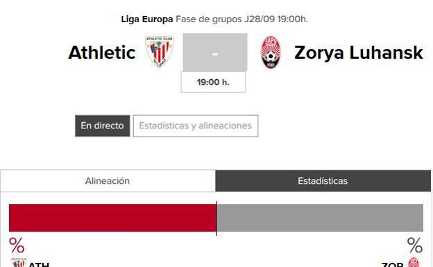Europa league 2017 18 athletic zorya horario y tv for Horario oficina correos bilbao