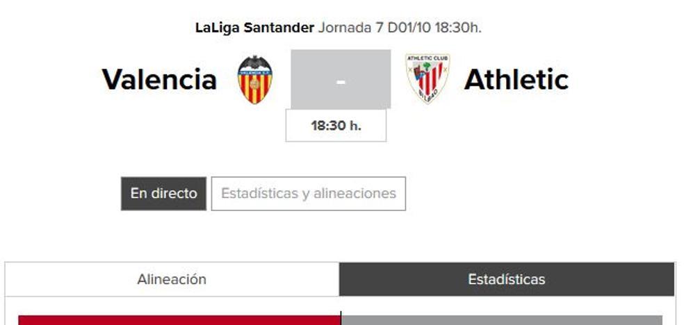 Valencia - Athletic: horario y TV