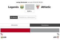 Leganés - Athletic: horario y TV
