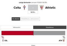 El Athletic visitará al Celta el 5 de noviembre