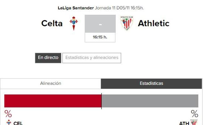 Celta - Athletic: horario y TV