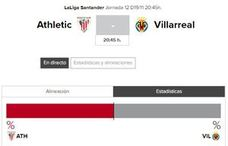 Athletic - Villarreal: horario y TV