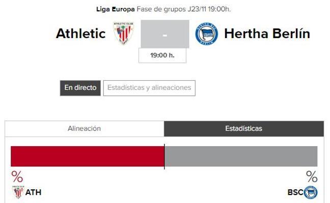 Athletic - Hertha Berlin: horario y TV