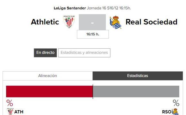 Athletic - Real Sociedad: horario y TV