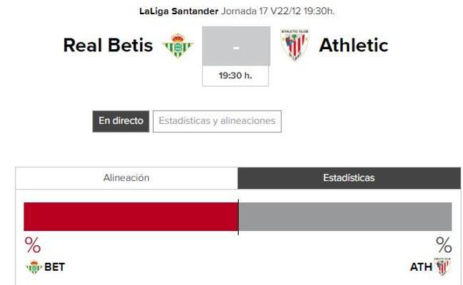 Betis - Athletic: horario y TV