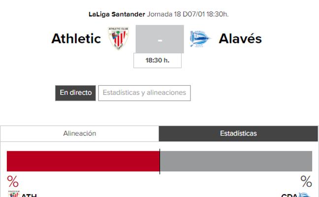 Athletic - Alavés: horario y TV