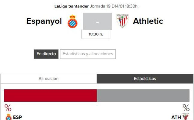 Espanyol - Athletic: horario y TV