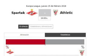 Spartak - Athletic: horario y TV