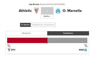 Athletic - Marsella: horario y TV