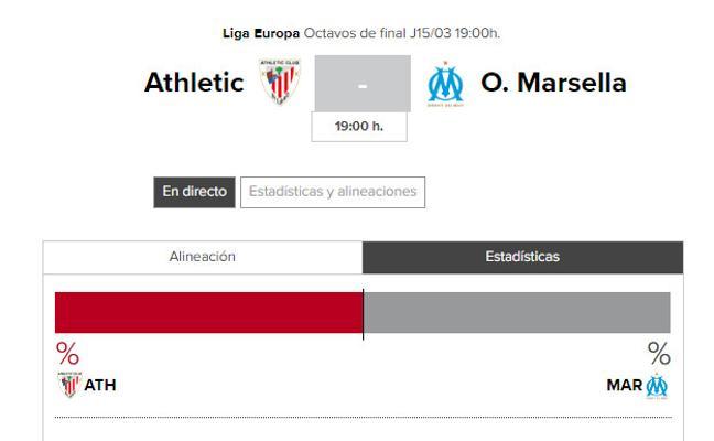 Athletic - Marsella: horario y TV