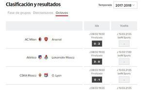 Europa League 2018: horarios de hoy y resultados de la ida