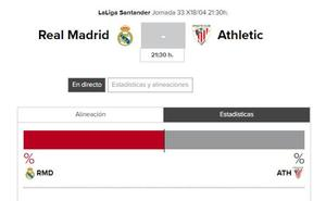 Real Madrid - Athletic: horario y TV
