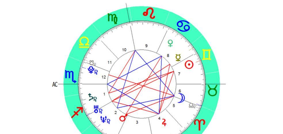Horóscopo de hoy 11 de agosto 2017: predicción en el amor y trabajo