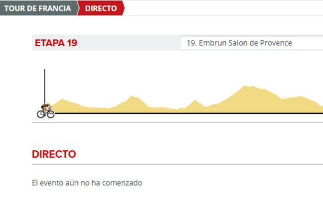 Tour de Francia 2017 etapa 19 directo: perfil y clasificación del viernes, online