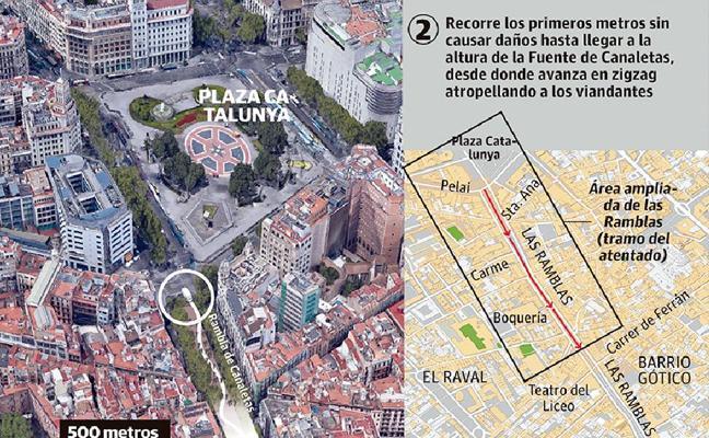 Gráfico: Así fue la masacre en La Rambla de Barcelona