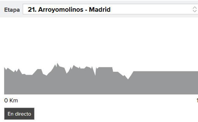 Vuelta a España 2017 etapa 21: perfil y narración en directo, online