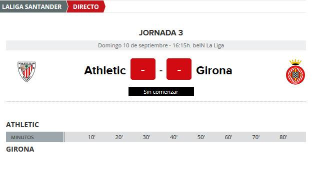 Athletic - Girona: horario del partido y TV./