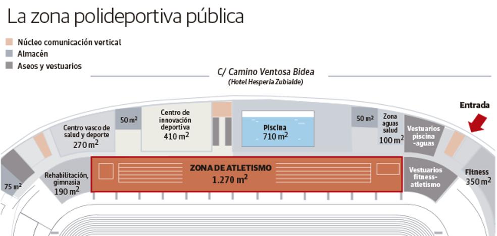 La pista de atletismo de San Mamés no arranca