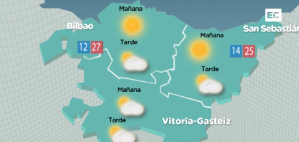 Previsión del tiempo en Euskadi para este fin de semana