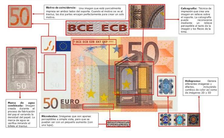 Cómo detectar un billete de 50 euros falso