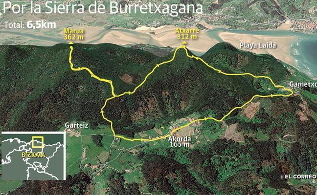 Rutas de montaña: Marua (362 m.)