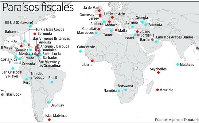 Las dudas de las listas de paraísos fiscales