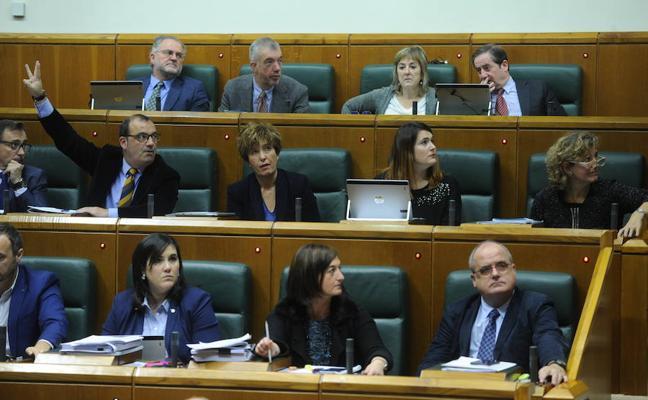 El Parlamento vasco apoya el 'procés' pero rechaza reconocer la república catalana