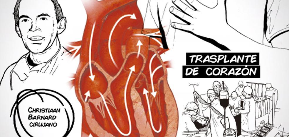 A corazón abierto