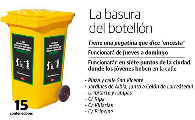 Un contenedor amarillo en Bilbao para los restos del botellón