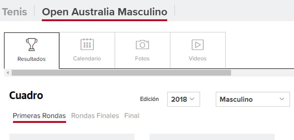 Open de Australia 2018: cuadros y resultados
