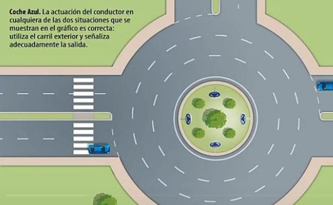 La Guardia Civil insiste: ésta es la forma correcta de coger una rotonda