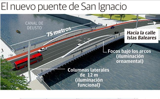 Bilbao estrenará en septiembre de 2019 su segundo puente a Zorrozaurre