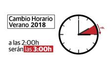 Cambio de horario de marzo 2018 en España: día y hora
