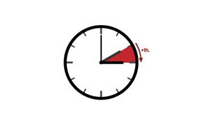 Hora del próximo cambio horario de marzo 2018 y sus efectos