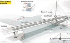 Los puentes de Lutxana y Axpe, las opciones descartadas