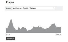 Giro 2018 etapa 10 directo: perfil y clasificación, online