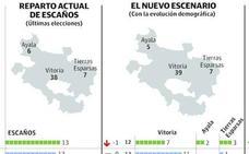 Oyarzábal acusa al PNV de querer «trampear» la Ley electoral en Álava para «seguir en el poder perdiendo las elecciones»