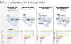 EH Bildu plantea en la Llanada restarle 6 escaños a Vitoria en la reforma de la ley electoral a Juntas