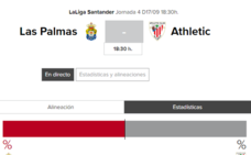 Las Palmas - Athletic: horario y TV