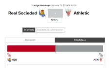 Derbi Real Sociedad - Athletic: horario y TV