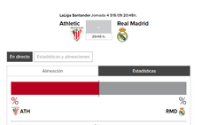 Athletic - Real Madrid: horario y TV