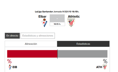 Eibar - Athletic: horario y TV