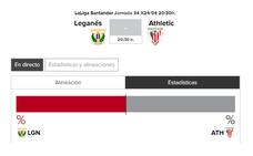Leganés - Athletic: horario y TV