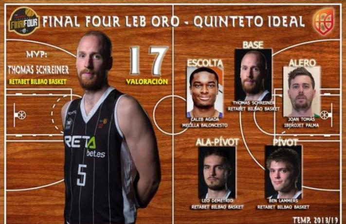 Tres hombres de negro en el cinco ideal de la Final Four